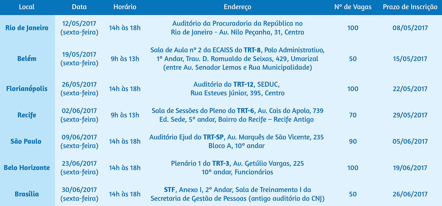 encontros_regionais_datas